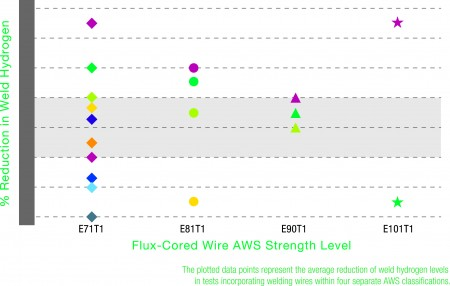 Fig2_WireStrength_v1