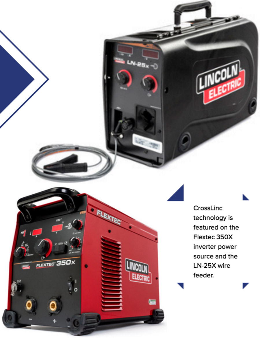 lincoln electric portable welders