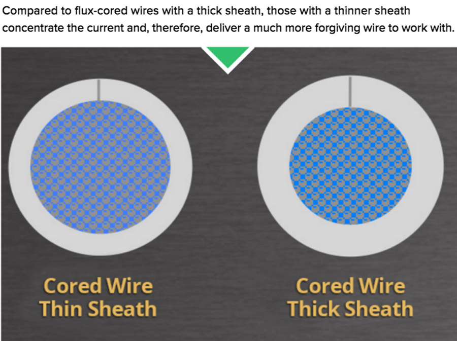 thin and thick welding wire