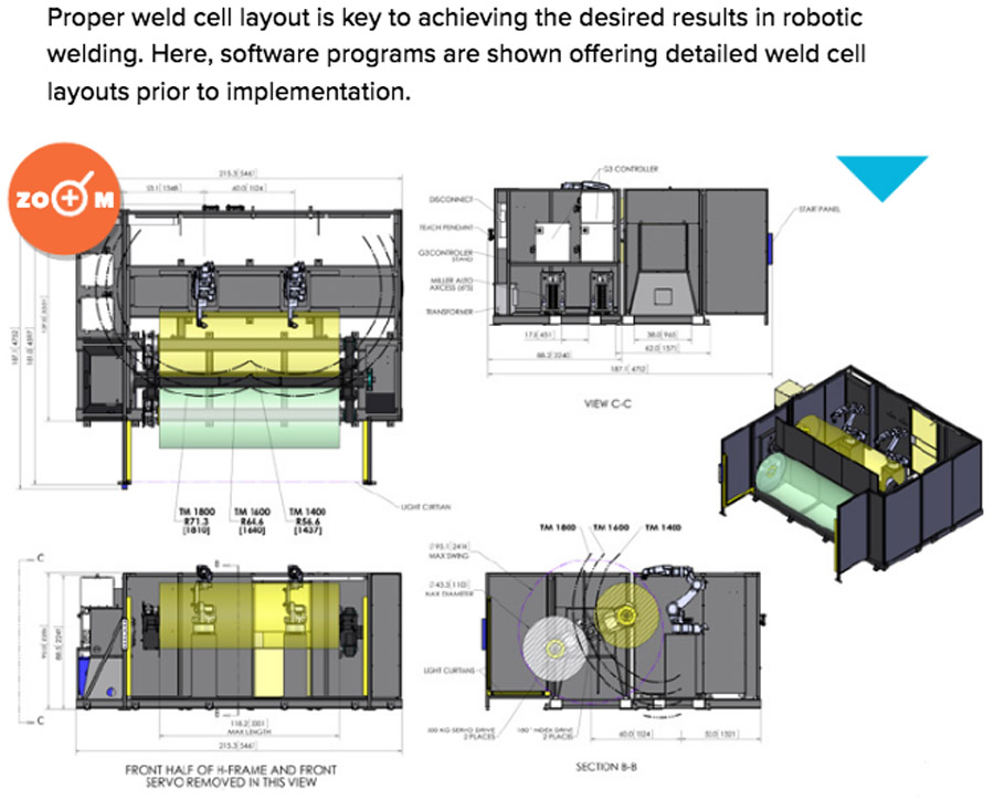 robotic welding cell layout