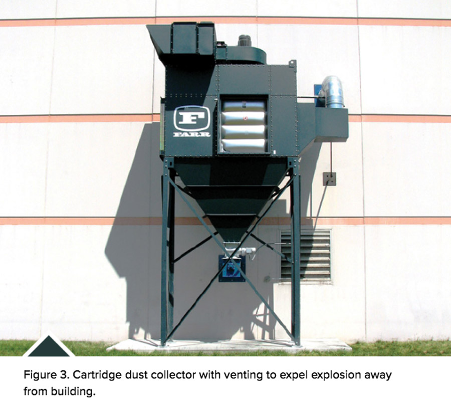 camfil dust collection